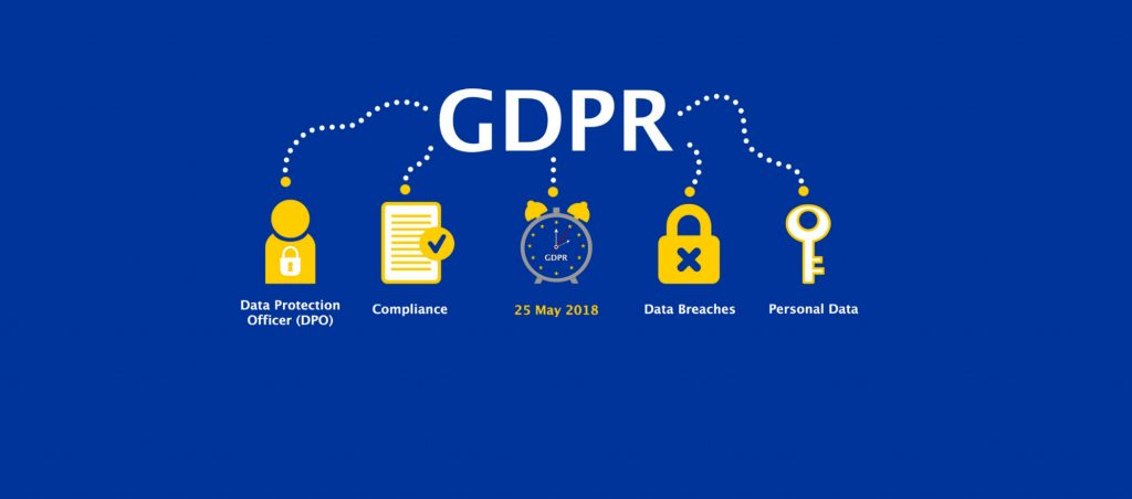 GDPR - General Data Protection Policy